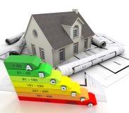 Het efficiënte huis van de energie Stock Foto