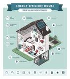 Het eigentijdse binnenland van het energie efficiënte huis vector illustratie
