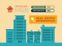 Het Element van Real Estate Infographic Royalty-vrije Stock Foto