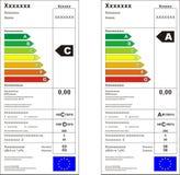 Het etiket van de de classificatiegrafiek van de energie royalty-vrije illustratie