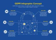 Het Europese infographic die concept van GDPR met hangslotsymbool van netwerkveelhoeken wordt gemaakt Stock Foto