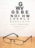 Het Examen van het oog Stock Afbeelding