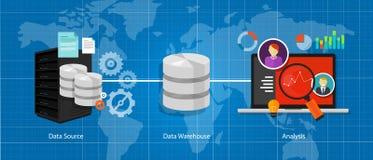 Het gegevensbestand gegevens van het bedrijfsintelligentiepakhuis Stock Afbeeldingen