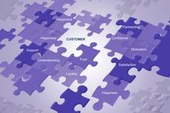 Het Geluk en de Motivatie van klantensatisfation Stock Afbeelding