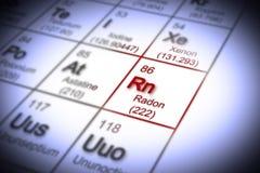 Het gevaar van radongas in onze huizen - conceptenbeeld met periodieke lijst van de elementen royalty-vrije stock afbeeldingen