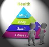Het gezondheidssymbool toont Geschiktheidssterkte en Welzijn stock illustratie