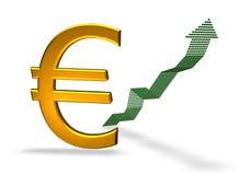 Het gouden euro groeien Stock Afbeelding