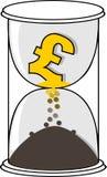 Het gouden symbool van de Pond Sterlingmunt in de witte zandloper Royalty-vrije Stock Fotografie
