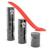 Het grafische verlies van de olie van prijs stock illustratie