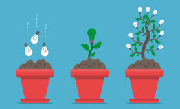 Het groeien lightbulbs op blauw Royalty-vrije Illustratie