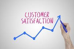 Het groeiende concept van de klantentevredenheid op witte raad De zakenman trekt versnellende lijn van het verbeteren van klanten royalty-vrije stock afbeeldingen