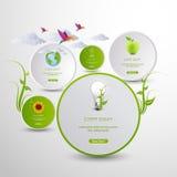 Het groene malplaatje van de ecowebsite Stock Afbeelding