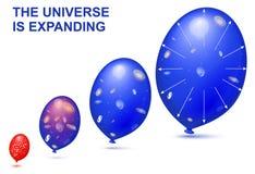 Het heelal breidt zich uit stock illustratie