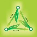 """Het hergebruik, vermindert, recycleert """"Ecologische strategie †Royalty-vrije Stock Fotografie"""