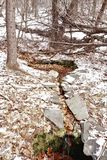 Het historische systeem van de waterafleidingsactie in Catskills royalty-vrije stock afbeelding