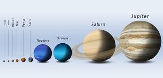 Het Hoogtepunt van zonnestelselplaneten - grootte Stock Afbeeldingen