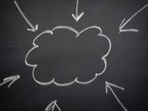 Het idee van de wolk Stock Foto's
