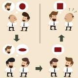 Het indirecte gesprek maakt verkeerd resultaat Stock Foto