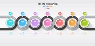Het infographic concept van de 7 stappenchronologie van de navigatiekaart Windende roa Royalty-vrije Stock Afbeeldingen