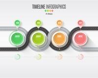 Het infographic concept van de 4 stappenchronologie van de navigatiekaart Windende roa Stock Afbeeldingen