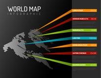 Het infographic malplaatje van de wereldkaart met wijzertekens Stock Afbeelding