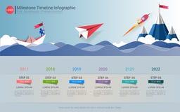 Het infographic ontwerp van de mijlpaalchronologie stock illustratie