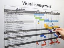 Het inspecteren backspike op projectplan die visueel beheer gebruiken royalty-vrije stock foto's