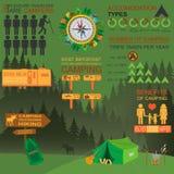 Het kamperen in openlucht wandelingsinfographics Vastgestelde elementen voor het creëren Stock Afbeeldingen