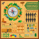 Het kamperen in openlucht wandelingsinfographics Vastgestelde elementen voor het creëren Royalty-vrije Stock Foto's