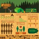Het kamperen in openlucht wandelingsinfographics Vastgestelde elementen voor het creëren Stock Fotografie