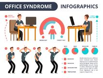 Het karakter van de infographicszakenman van het bureausyndroom in pijn medisch vectordiagram stock illustratie