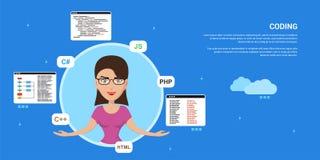 Het karakter van de programmeursvrouw Stock Afbeeldingen