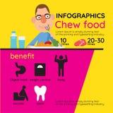 Het kauwen infographics, a-mens kauwt voedsel Stock Afbeeldingen