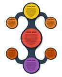 Het kleurrijke ronde diagram van het Metaballmalplaatje Stock Afbeelding