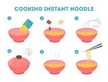 Het koken van onmiddellijke noedel in een kominstructie vector illustratie