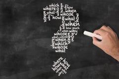 Het krijtje van de handholding het schrijven vraagwoorden in vorm van vraagteken op bord Royalty-vrije Stock Foto