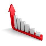 Het kweken van bedrijfsgrafiek met het toenemen pijl Stock Foto's