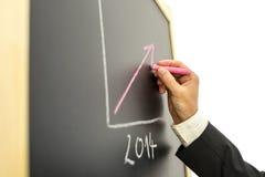Het kweken van financiële grafiek voor 2014 Stock Foto