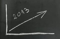 Grafiek voor jaar 2013 op een zwarte raad Royalty-vrije Stock Foto's