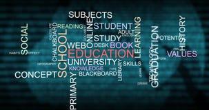 Het leren kennis door het woordtypografie van het opleidingsonderwijs stock footage