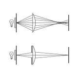 Het lichte bewegen zich door lense experiment wetenschap vector illustratie