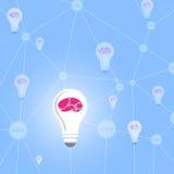 Het lichte pictogram van het lampteken Ideesymbool Royalty-vrije Stock Afbeeldingen