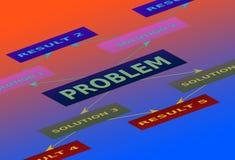 Het maken van economisch besluiten Stock Afbeeldingen