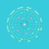Het malplaatje van de cirkelchronologie infographic met maanden Royalty-vrije Stock Afbeeldingen