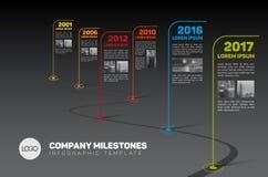 Het Malplaatje van de de Mijlpalenchronologie van het Infographicbedrijf Royalty-vrije Stock Foto