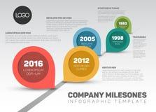 Het Malplaatje van de Infographicchronologie met wijzers Stock Afbeeldingen