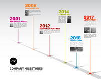 Het Malplaatje van de Infographicchronologie met wijzers en foto's vector illustratie
