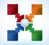 Het Malplaatje van de presentatie Stock Afbeeldingen