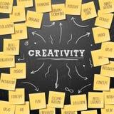 Het malplaatje van het creativiteitconcept met post-itnota's vector illustratie