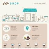 Het malplaatje van het het ontwerpweb van de koffiewinkel met lineaire pictogrammen Royalty-vrije Stock Fotografie